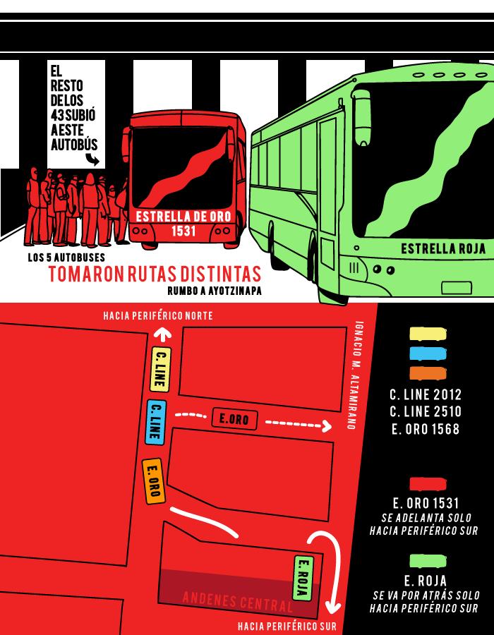 ayotzinapa_comic_15