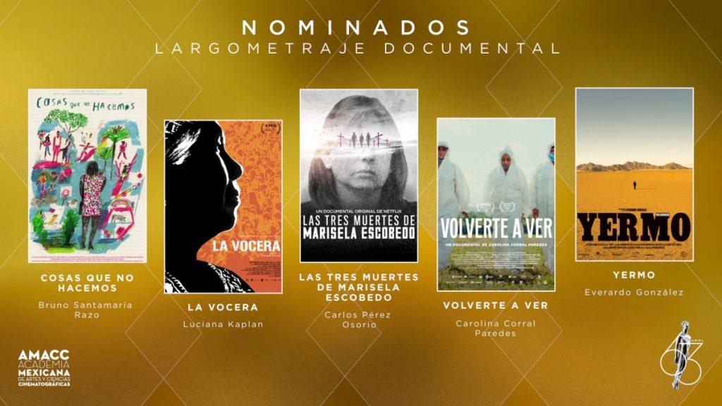 Largometraje documental nominados 2021